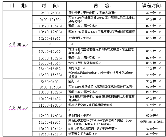志华科技奔驰技术培训会